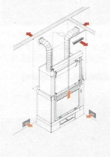 KIT TRE/BIS Warmluftverteilung Weiß