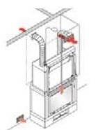 Kit 2 Kanalisierung für Kamin-Aufstellungsraum + 1 Nebenraum 2 Luftausgänge