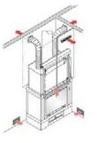 Kit 3 Kanalisierung für Kamin-Aufstellungsraum + 2 Nebenräume 2 Luftausgänge