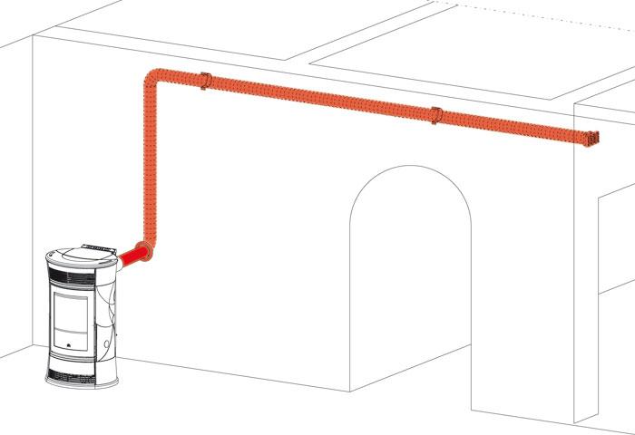 kit 12 bis f r warmluftverteilung von edilkamin pelletofen. Black Bedroom Furniture Sets. Home Design Ideas