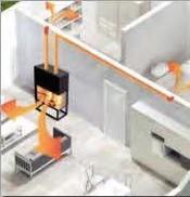 Kit 1 Kanalisierung für Kamin-Aufstellungsraum