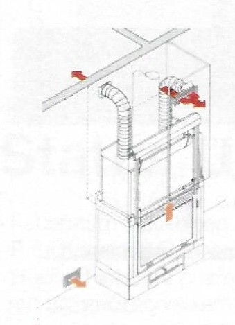 KIT DUE/BIS Warmluftverteilung Aluminium