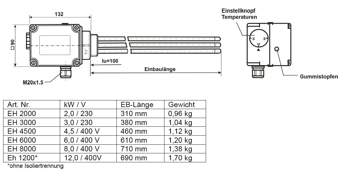 TWL-Elektro-Heizstab-Masse-Daten