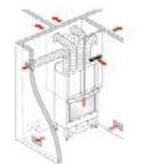 Kit 5 Kanalisierung für Kamin-Aufstellungsraum + 4 Nebenräume 4 Luftausgänge